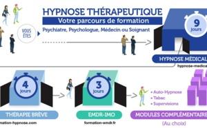 Formation en Hypnothérapie à Paris: Programme détaillé