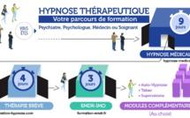 Formation en Hypnose Ericksonienne à Paris